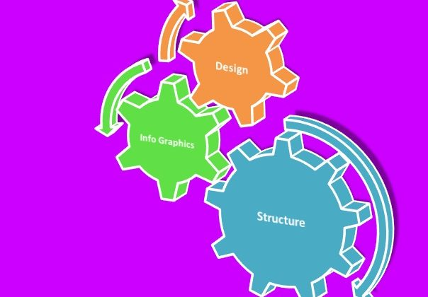 cogs for blog 1 604x420